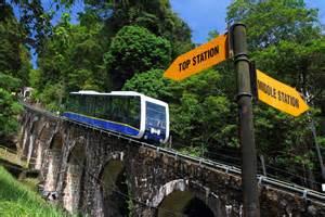 funicular